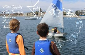 STEM through Sailing